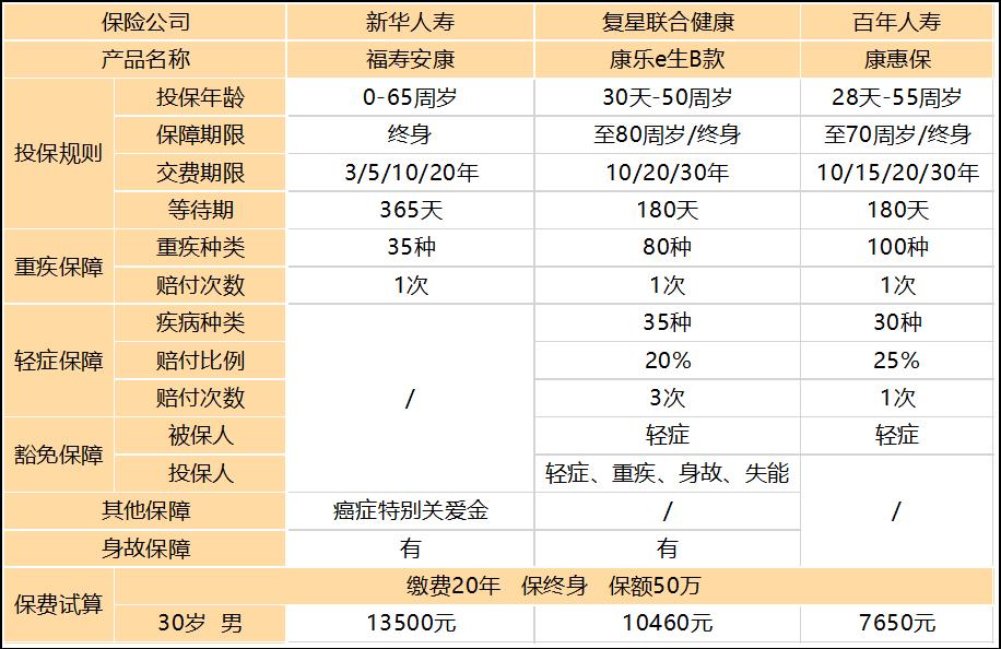 685福寿安康2.png