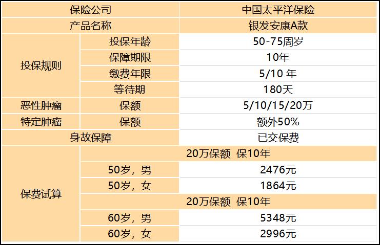 626丨银发安康1.png