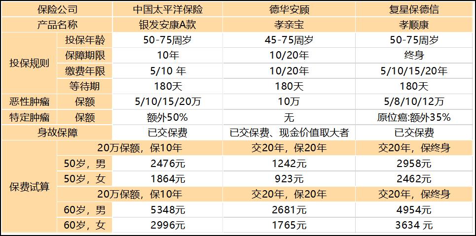 626丨银发安康3.png