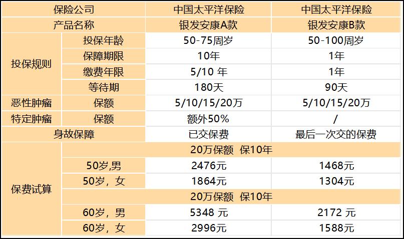 626丨银发安康2.png