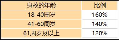 489丨美好金生2.png