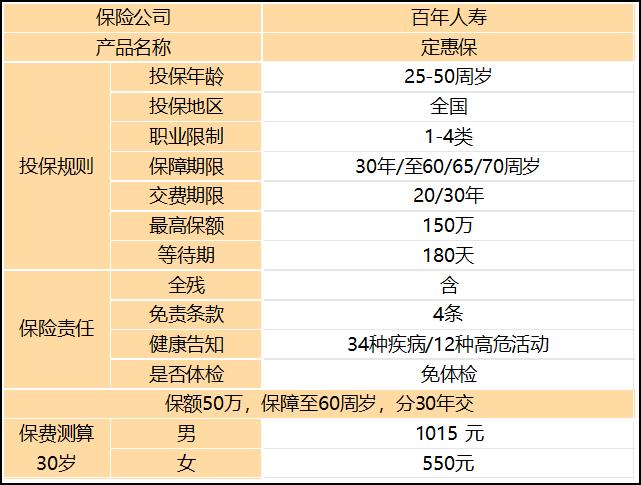 487丨定惠保1.png