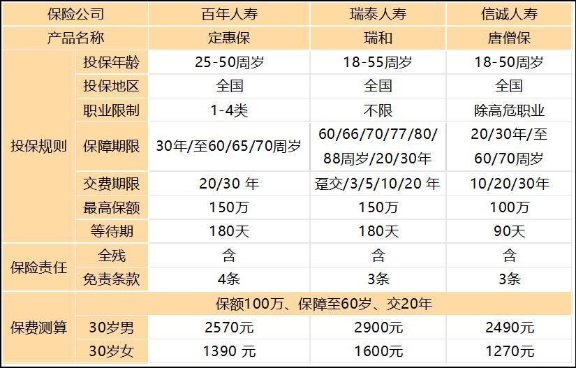 487丨定惠保2.png