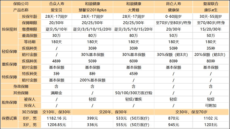 647丨合众人寿爱宝贝2.png